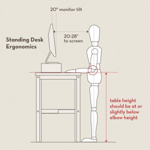 standing-desk-ergonomics-v2