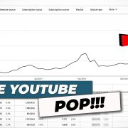 YouTube Pop